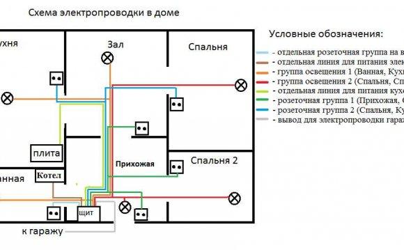 Эл проводка в доме схема