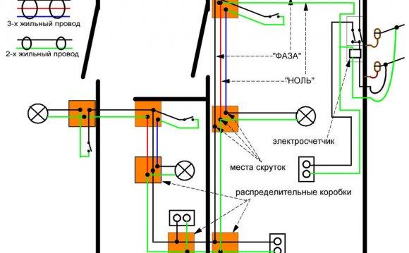 Пример схемы проводки в доме