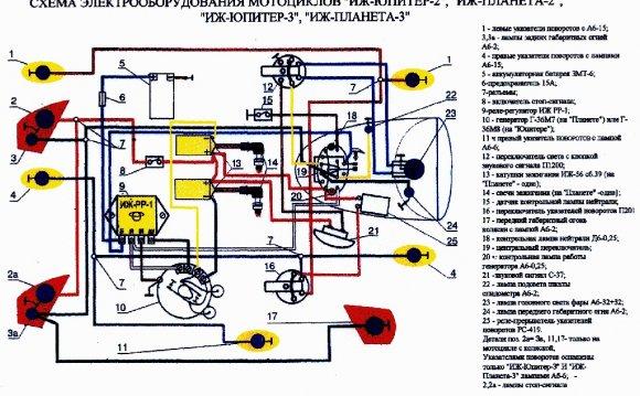 Схема проводки ИЖ Планета 3: